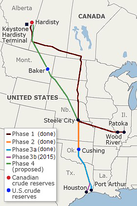 Keystone XL pipeline route